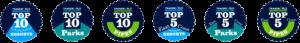 Tremblant awards